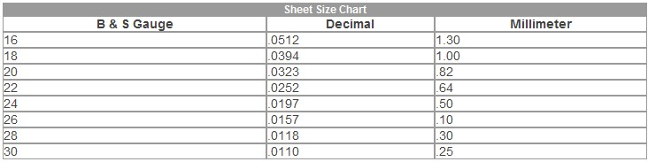 Bead size chart bead sizing guide help center milky way jewelry remember that this is a close approximation screen resolution and monitor size will affect how you view our charts greentooth Images
